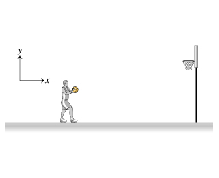The figure shows a basketball player holding a ball in front of a basket. The player is to the left of the basket and faces to the right. The ball in his hands is below the basket. The xy-plane is shown. The x-axis is directed to the right and the y-axis is directed upward.