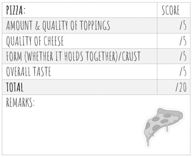 Pizza Taste Test Score 6