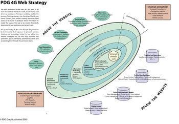 4g_webstrategy2