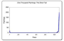 Shorttail