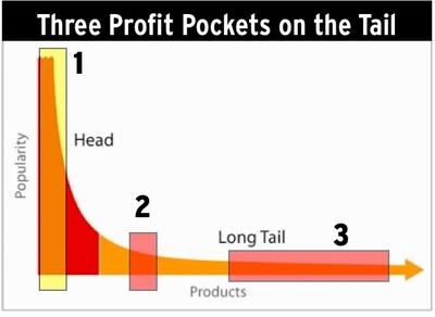 Profitpockets583_2