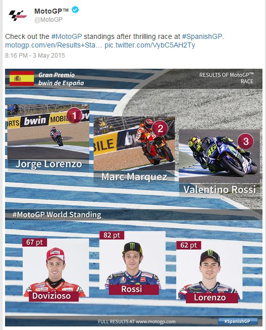 moto GP Spanyol Jerez 2015