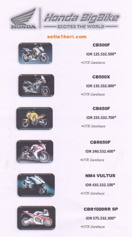 harga big bike honda OTR Surabaya tahun 2015