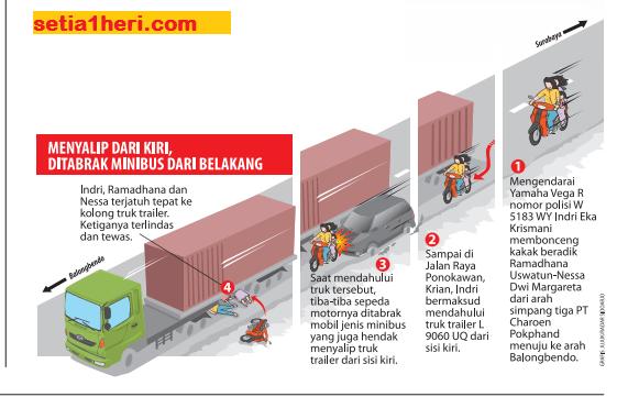 kronologi kecelakan 3 anak di krian tanggal 28 Desember 2015 di jalan Punokawan