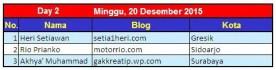 member jatimotoblog tahun 2015