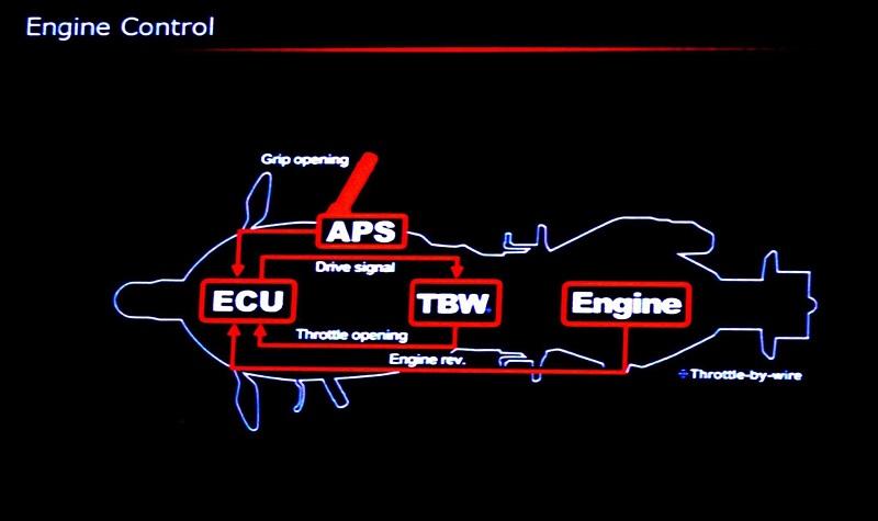 engine control honda cbr250rr tahun 2016
