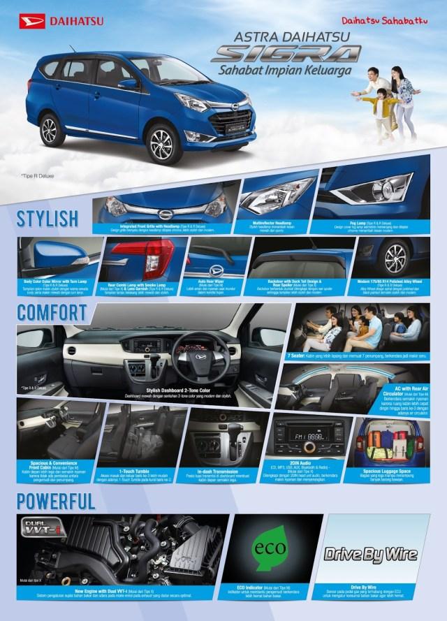 SPESIFIKASI Daihatsu SIGRA tahun 2016 di brosur