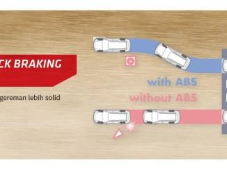 rem ABS pada toyota Calya-Safety_06rev