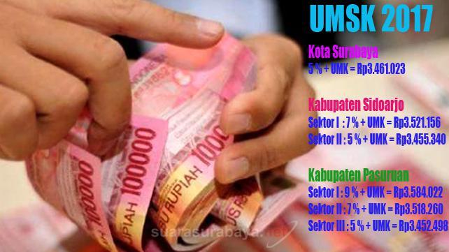 Daftar Upah Minimum Sektoral Kabupaten/Kota tahun 2017 di Jawa Timur untuk Surabaya, Sidoarjo dan Pasuruan