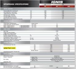 Spesifikasi dan harga Suzuki Ignis tahun 2017