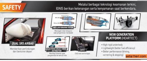 untuk keamanan alias safety Suzuki Ignis tahun 2017