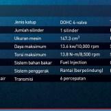 spesifikasi All New Satria F150 tahun 2017