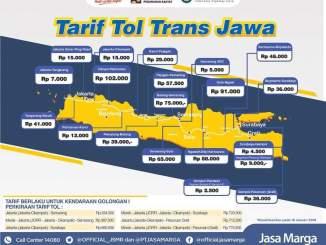 Daftar Tarif Lengkap Trans Jawa Jakarta-Surabaya tahun 2019 bagi mobil golongan I