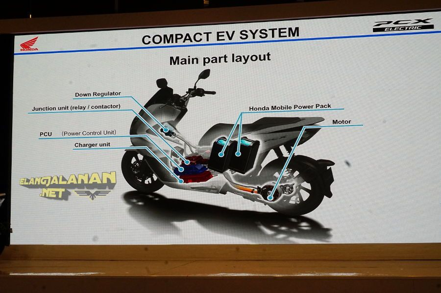 honda-pcx-electric02