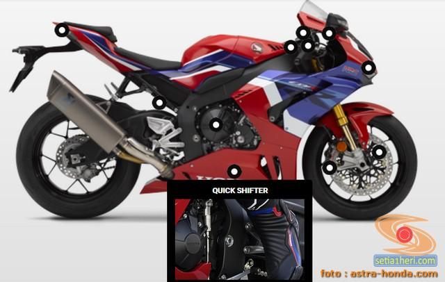 Spesifikasi, fitur baru dan Harga supersport Honda CBR1000RR-R Fireblade tahun 2020 (16)