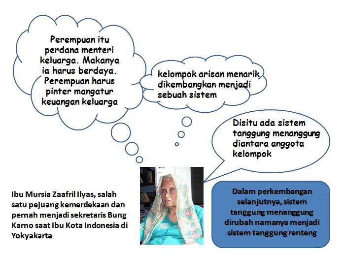 Ibu Zafril