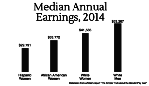 Pay Gap Chart B&W