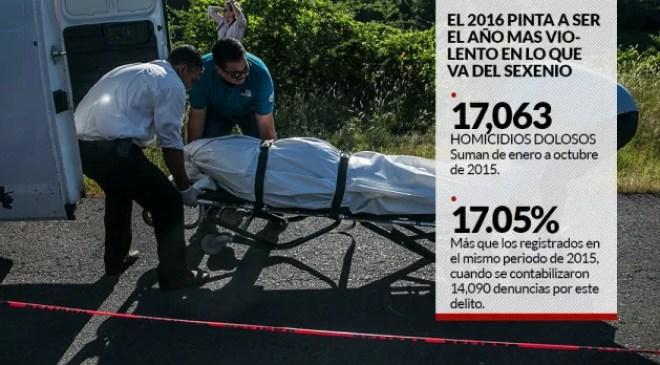 homicidios-1