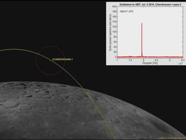 Encuentran dos naves perdidas orbitando la Luna