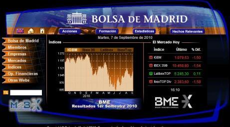 incremento en el Ibex 35, paro técnico, españa, madrid
