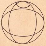 geografía, esfera, tierra, globo
