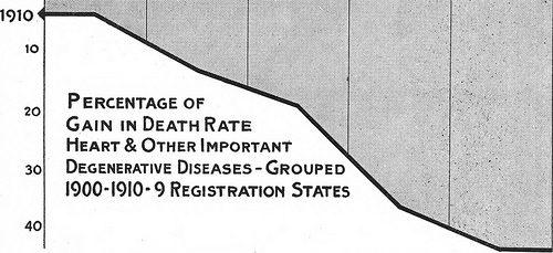 The War Against Diabetes photo