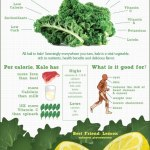Healthy Habits: Greens!