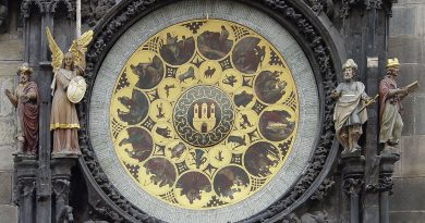 1247px-Prague_-_Astronomical_Clock_Detail_2