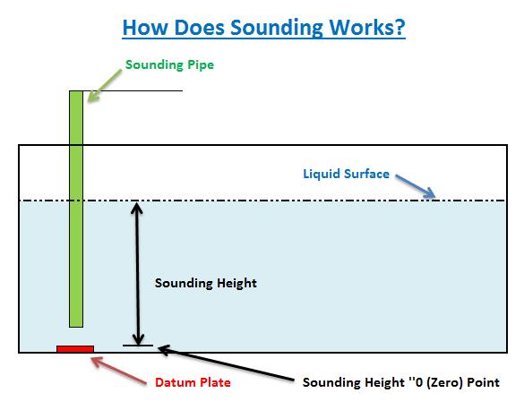 marine-surveyor_sounding