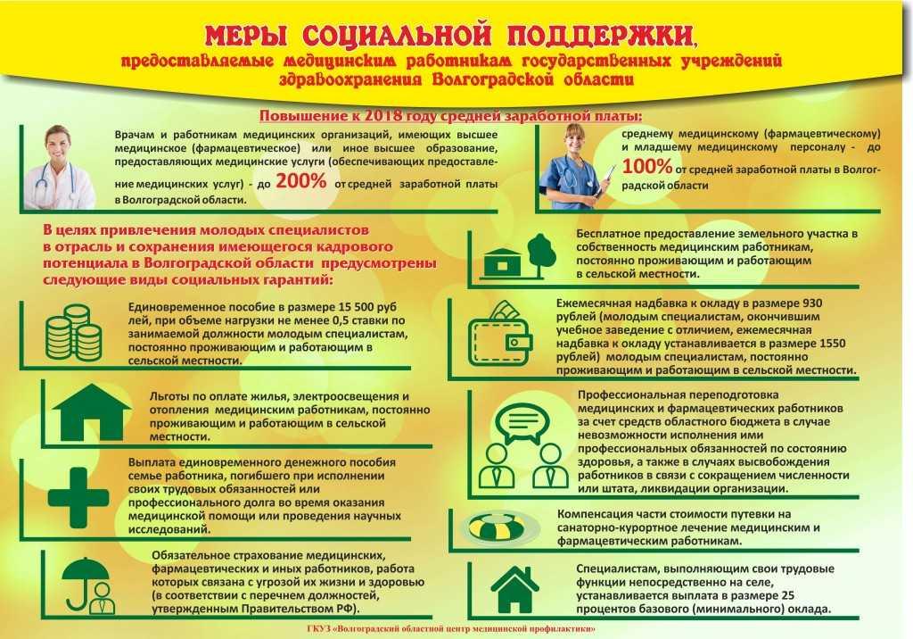 Ипотека в москве и проблемы