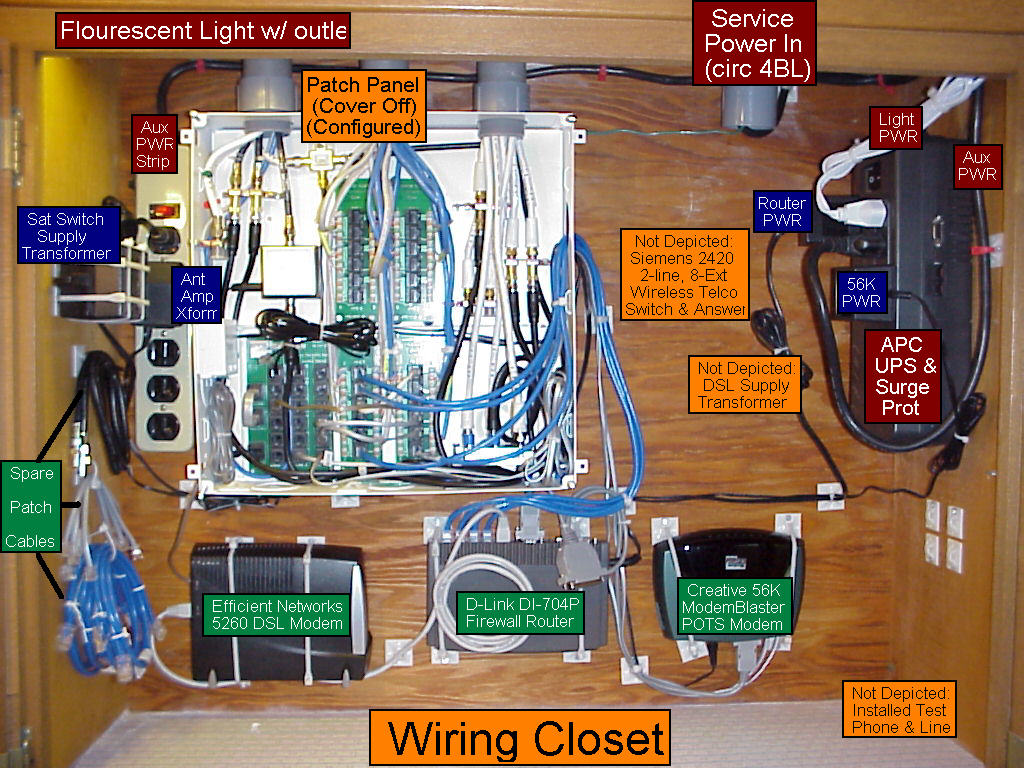 Best Kitchen Gallery: Home Work Patch Panel Wiring Wiring Solutions of Home Lan Closet on rachelxblog.com