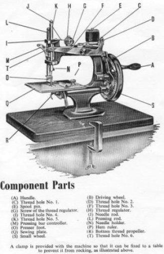 1946-1956 Essex miniature sewing machine