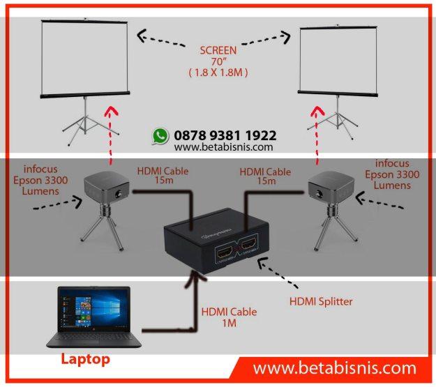 Yang Menyewakan Konverter VGA to HDMI