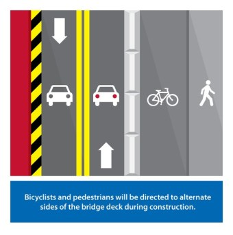 Franklin Bridge construction graphic