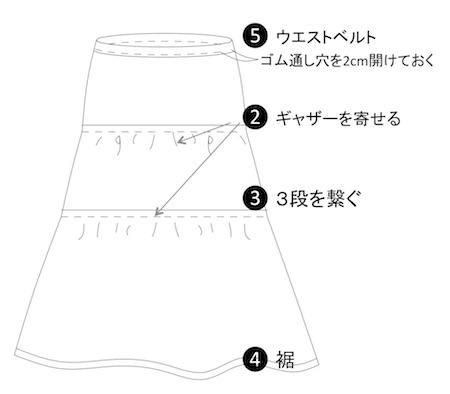 マキシスカート作り方