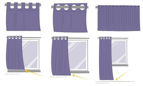 Tutorial: How to measure to make curtains