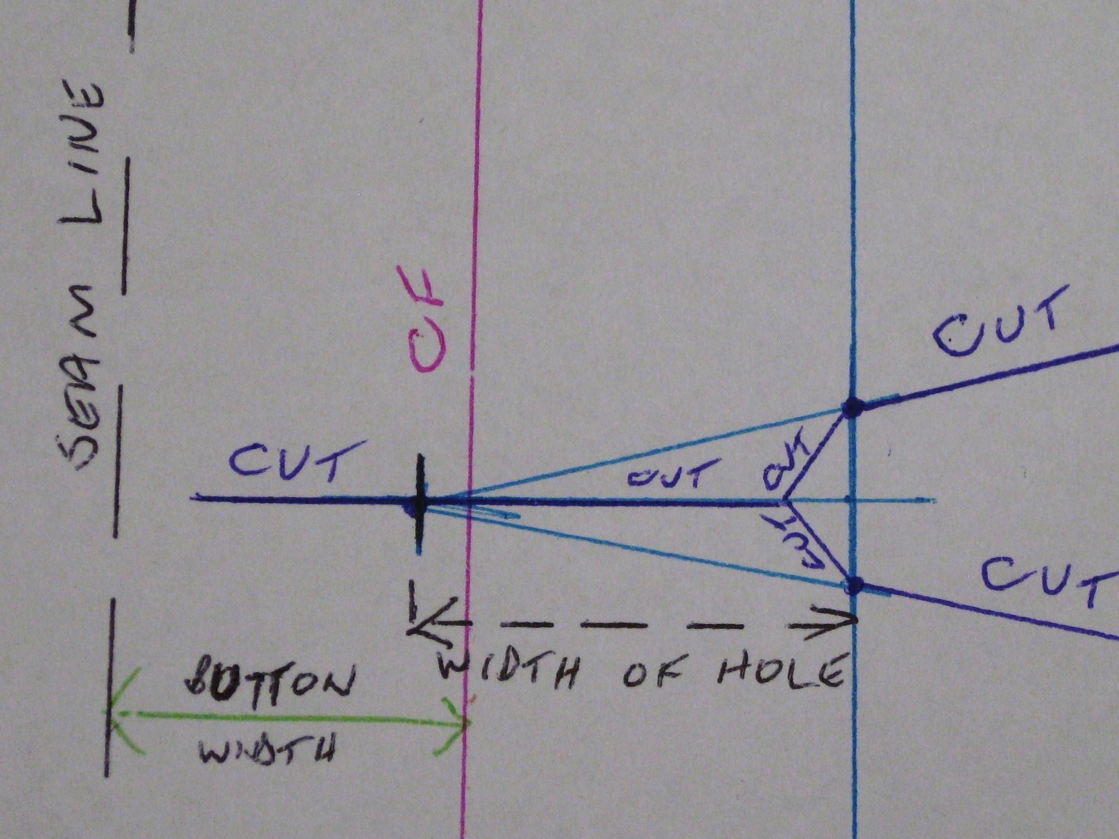 Triangular Bound Buttonholes Alison Wheeler
