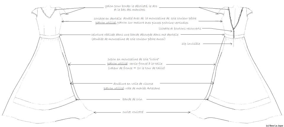 schéma-robe-de-mariée-devant-et-dos