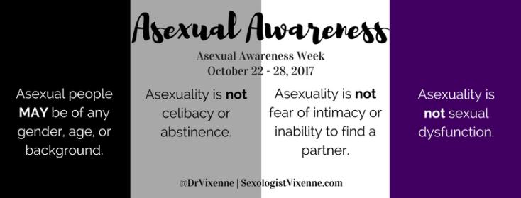 Asexual Awareness