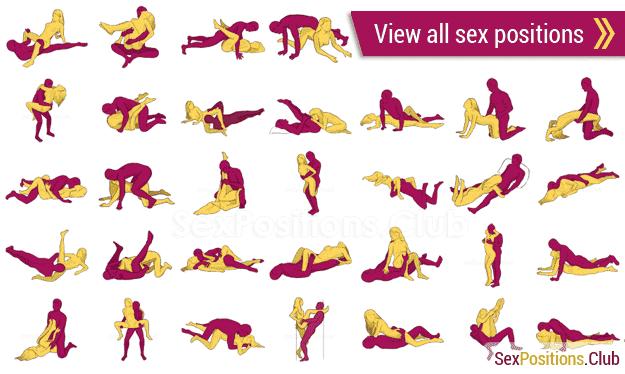 Best Sex Positions 245 Kamasutra Sex Positions