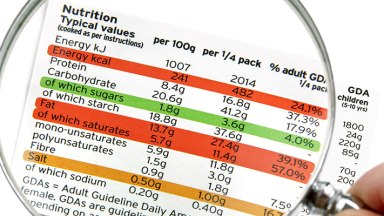 Misleading Food Labeling Traps