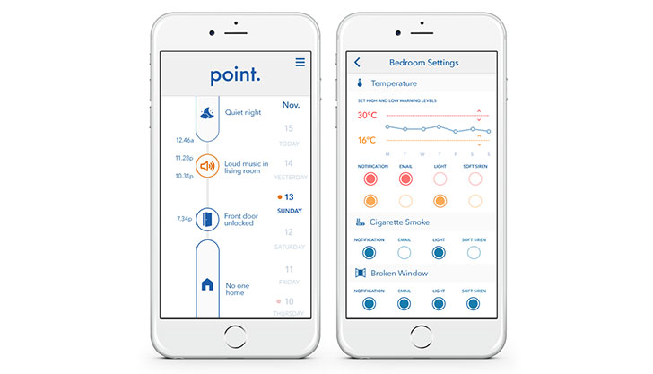 Tech Review: The Point Alarm System