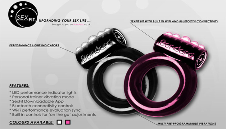 Ring In The New Year With The SexFit
