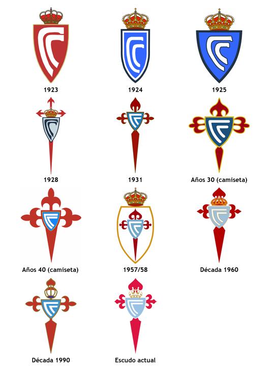 evolución escudo