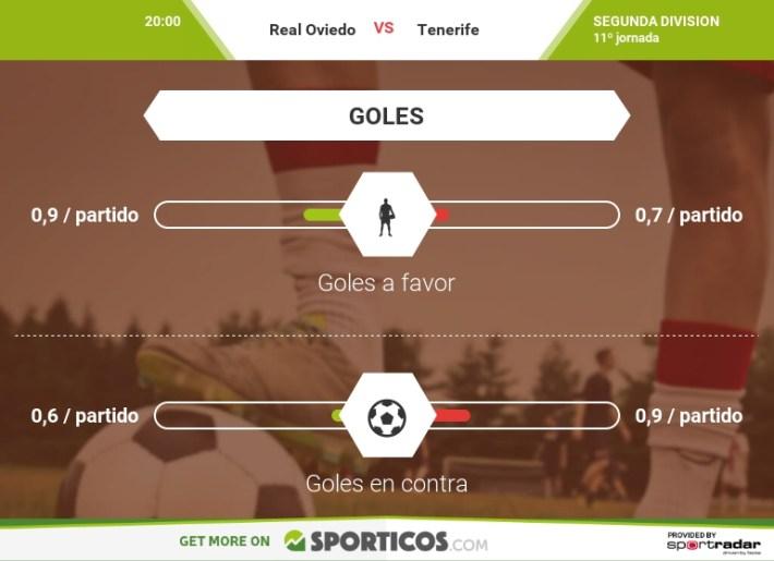 infographic_es-es_273851_goals_770