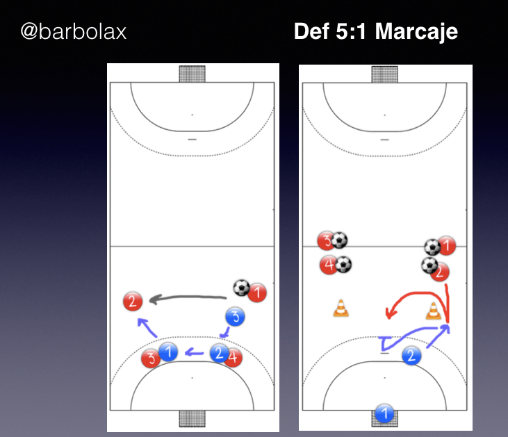 Sistema 3-3 voleibol ventajas y desventajas