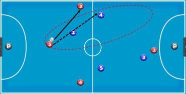 dualidad general -3-1- modelo de juego ofensivo