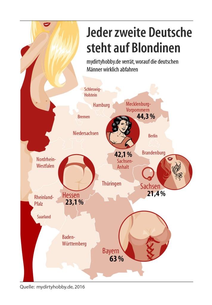 Grafik_Jeder zweite Deutsche steht auf Blondinen _Credit_mydirtyhobby_de