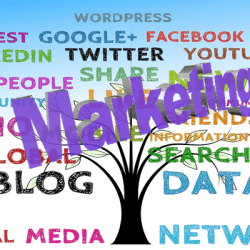 Marketing- review of recent marketing articles