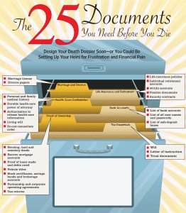 25 Documents You Need Before You Die